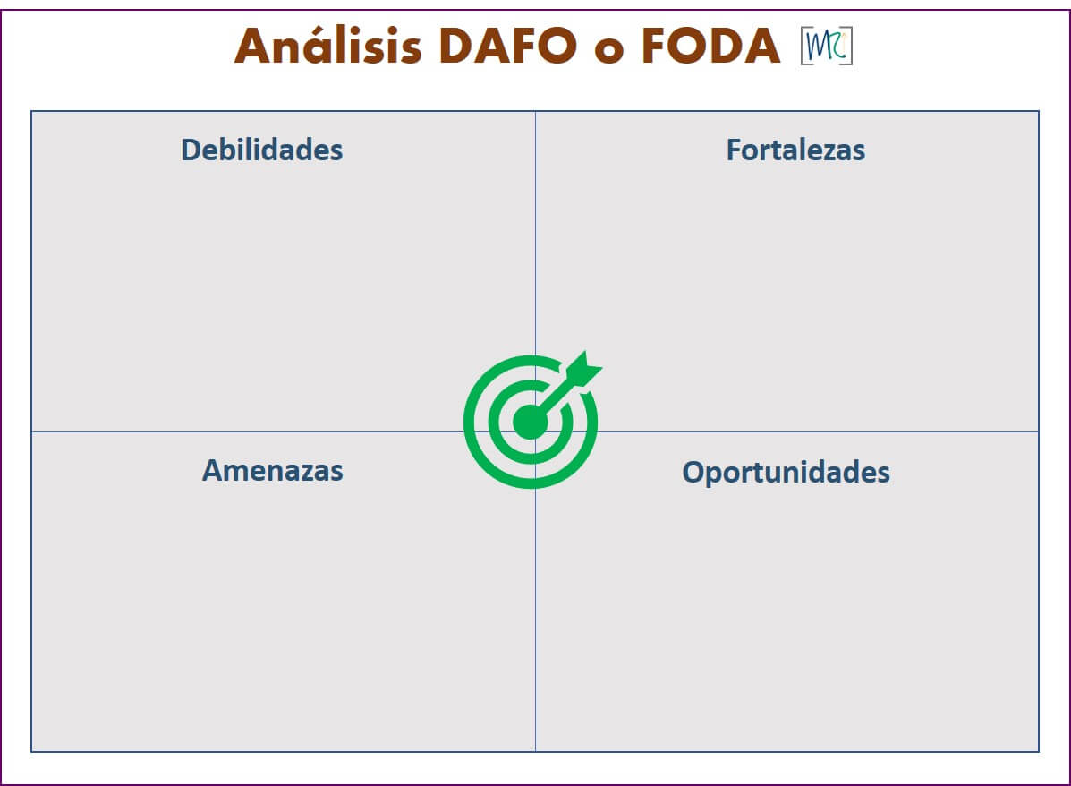 Plan-estrategico-empresa-pyme-dafo-dofa-foda