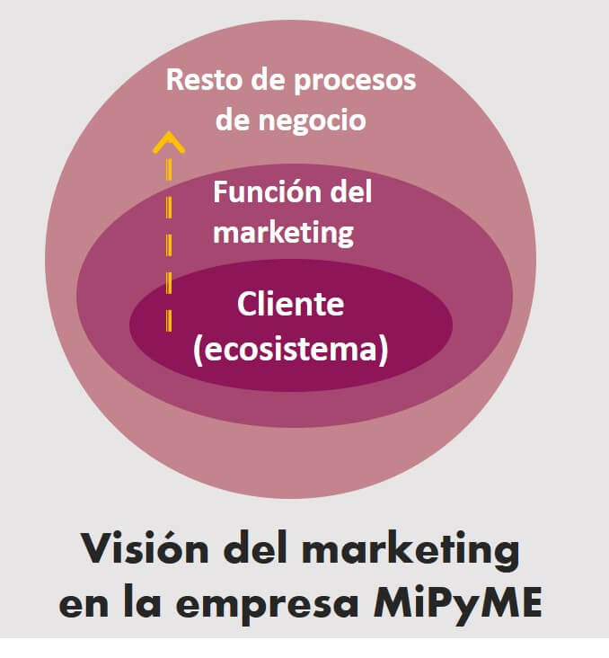 RESPONSABLE-DE-MARKETING-ESTRATEGIA-PLAN-ESTRATEGICO