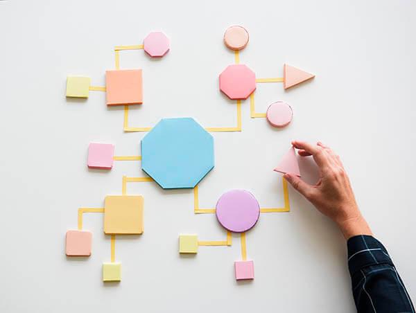 consultoria-estratégica-organización-empresarial