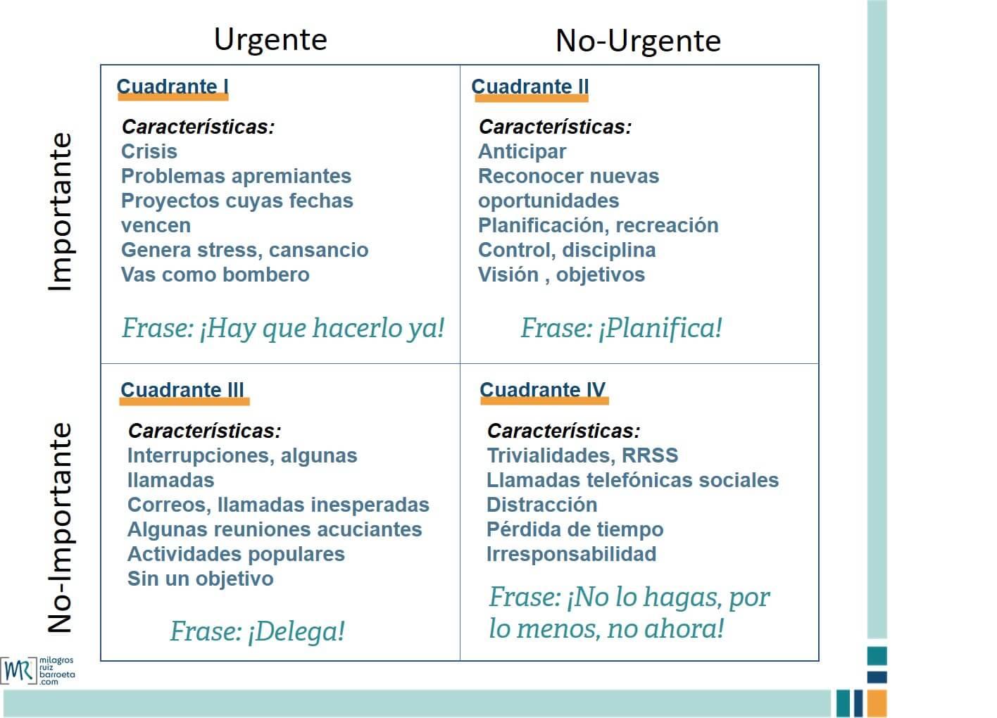 gestión-del- tiempo-urgente-importante