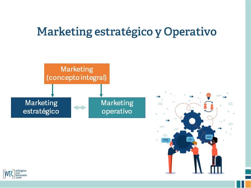 marketing-estrategico-marketing-operativo